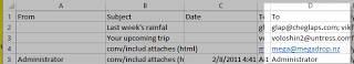 Image shows the email fields from a csv file that have been imported to Excel.